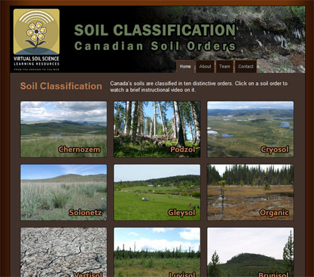 Soil Orders of Canada